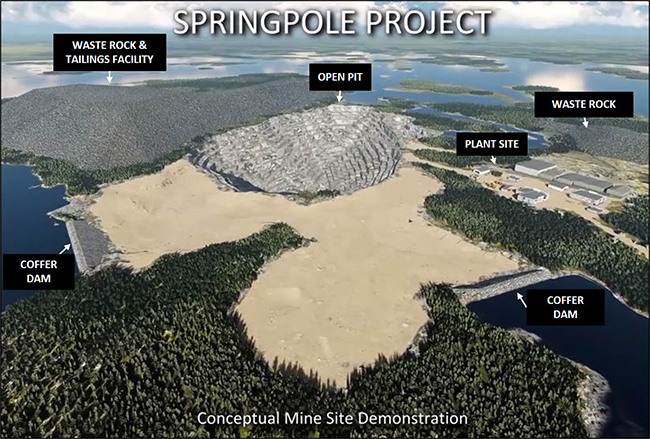Springhole Project